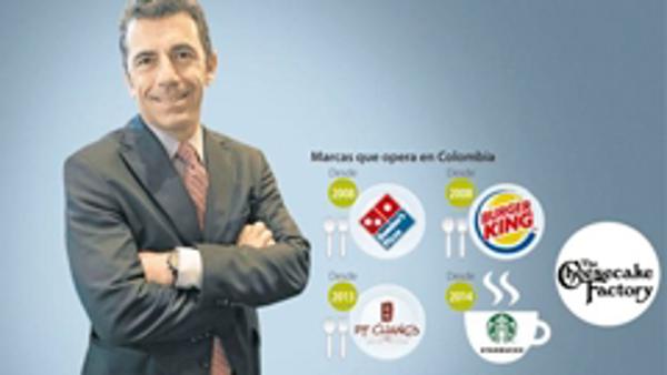 Alsea revoluciona las franquicias de restaurantes del país
